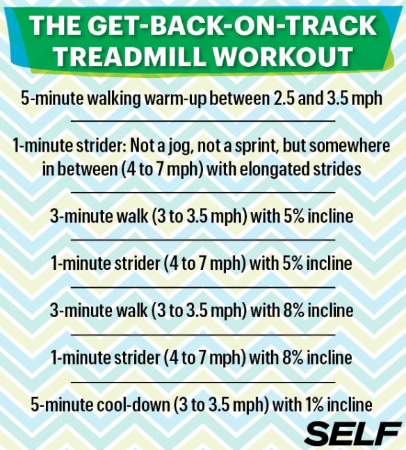 Get-Back-on-Track-Treadmill-Workout