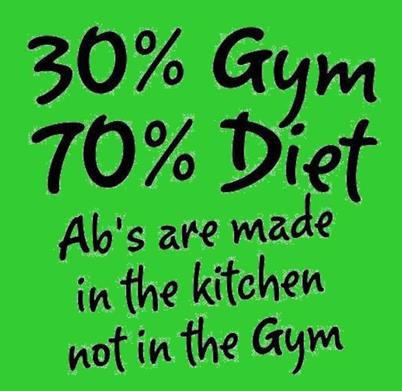 Gym Diet